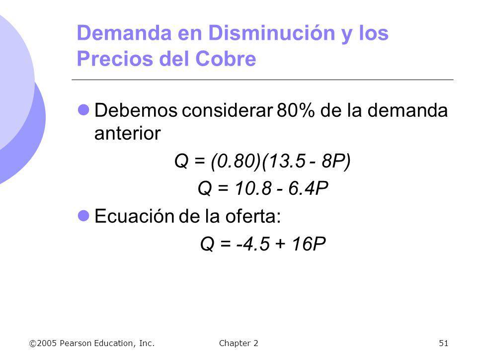 ©2005 Pearson Education, Inc.Chapter 251 Demanda en Disminución y los Precios del Cobre Debemos considerar 80% de la demanda anterior Q = (0.80)(13.5