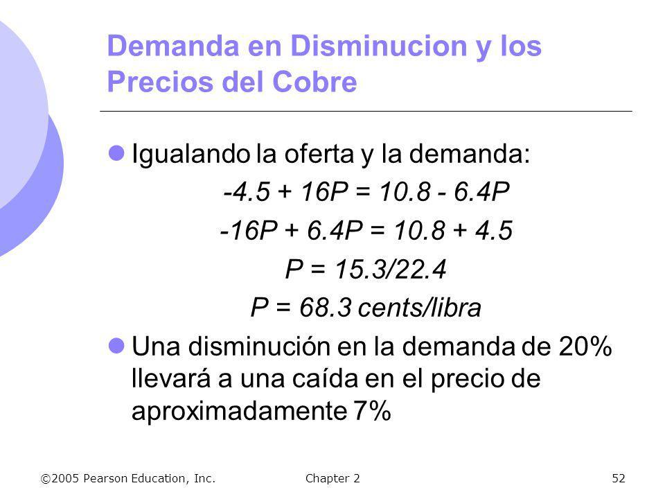 ©2005 Pearson Education, Inc.Chapter 252 Demanda en Disminucion y los Precios del Cobre Igualando la oferta y la demanda: -4.5 + 16P = 10.8 - 6.4P -16