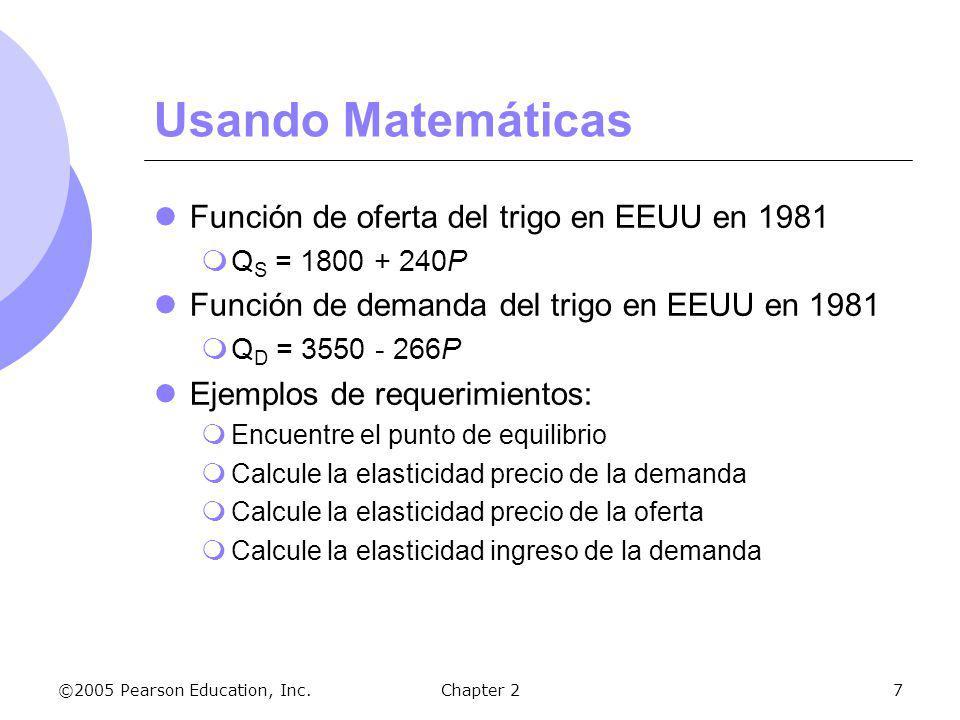 Usando Matemáticas Función de oferta del trigo en EEUU en 1981 Q S = 1800 + 240P Función de demanda del trigo en EEUU en 1981 Q D = 3550 - 266P Ejempl
