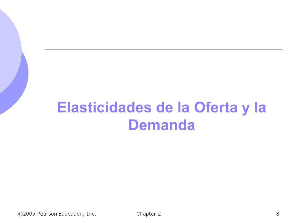 Elasticidades de la Oferta y la Demanda ©2005 Pearson Education, Inc.Chapter 28