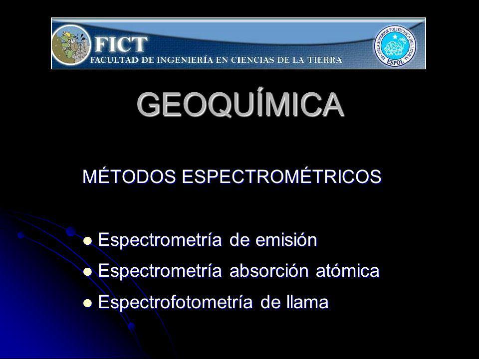 GEOQUÍMICA MÉTODOS ESPECTROMÉTRICOS Espectrometría de emisión Espectrometría de emisión Espectrometría absorción atómica Espectrometría absorción atóm