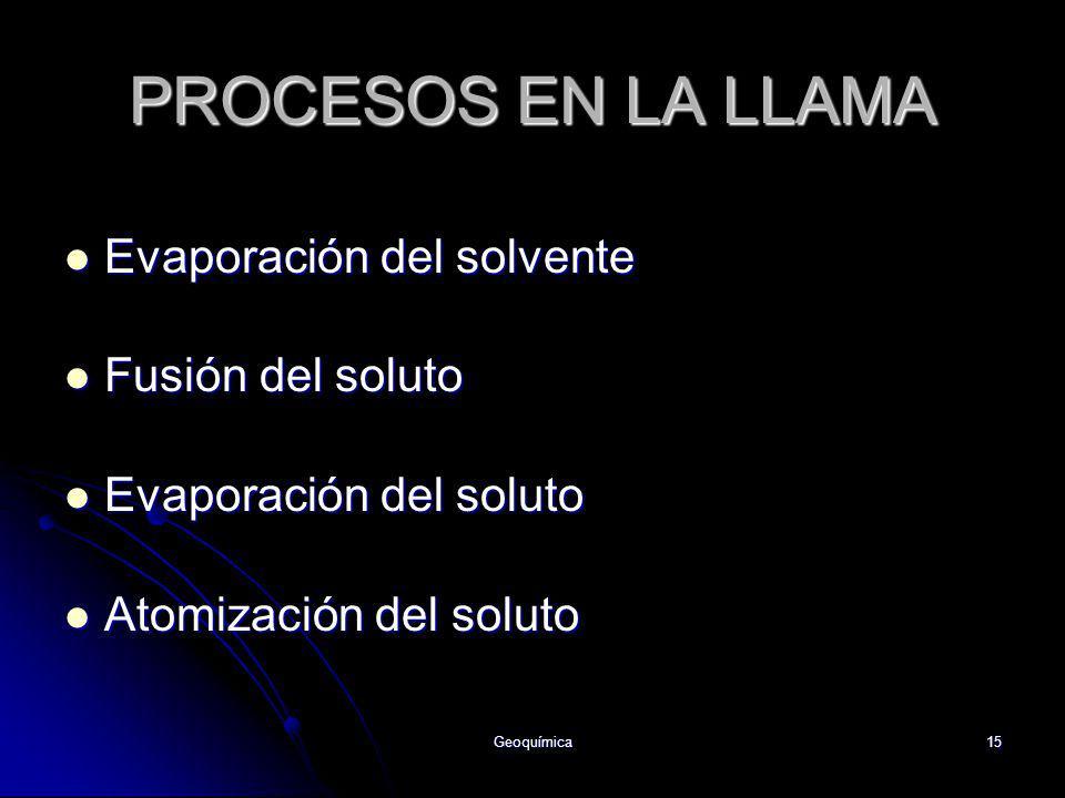 Geoquímica15 PROCESOS EN LA LLAMA Evaporación del solvente Evaporación del solvente Fusión del soluto Fusión del soluto Evaporación del soluto Evapora