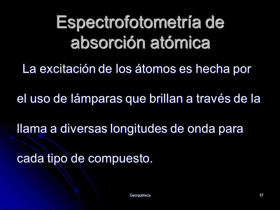 Geoquímica17 La excitación de los átomos es hecha por el uso de lámparas que brillan a través de la llama a diversas longitudes de onda para cada tipo