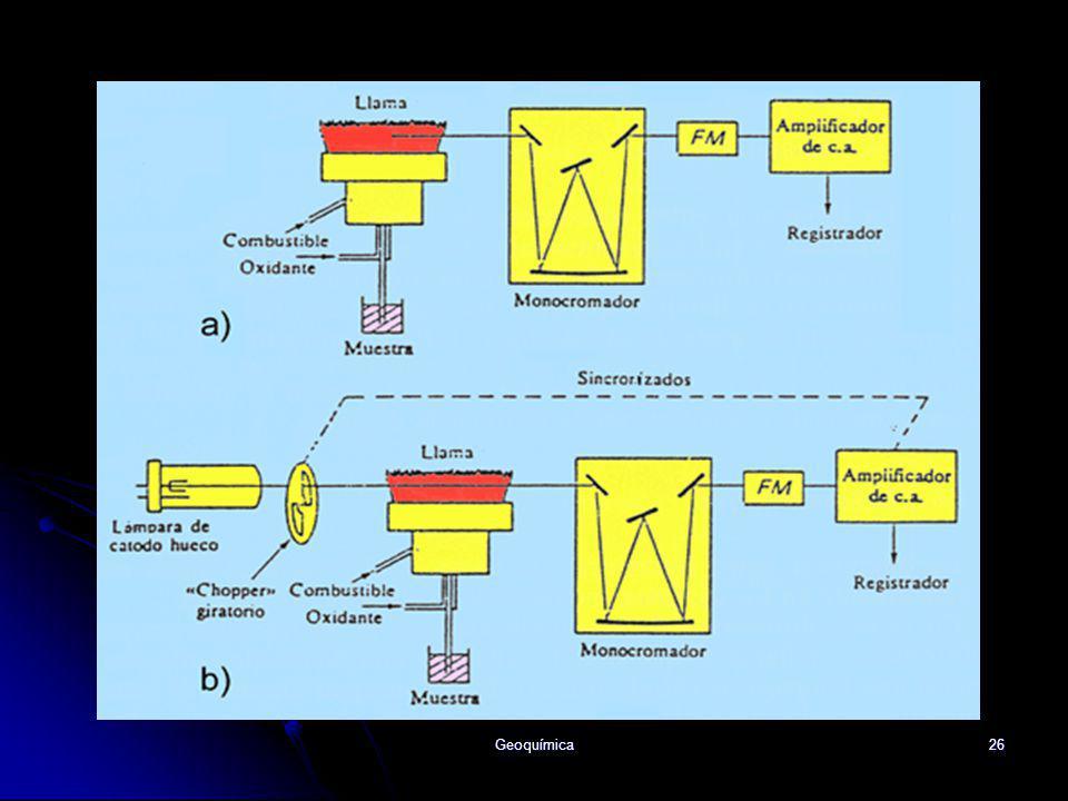 Geoquímica26