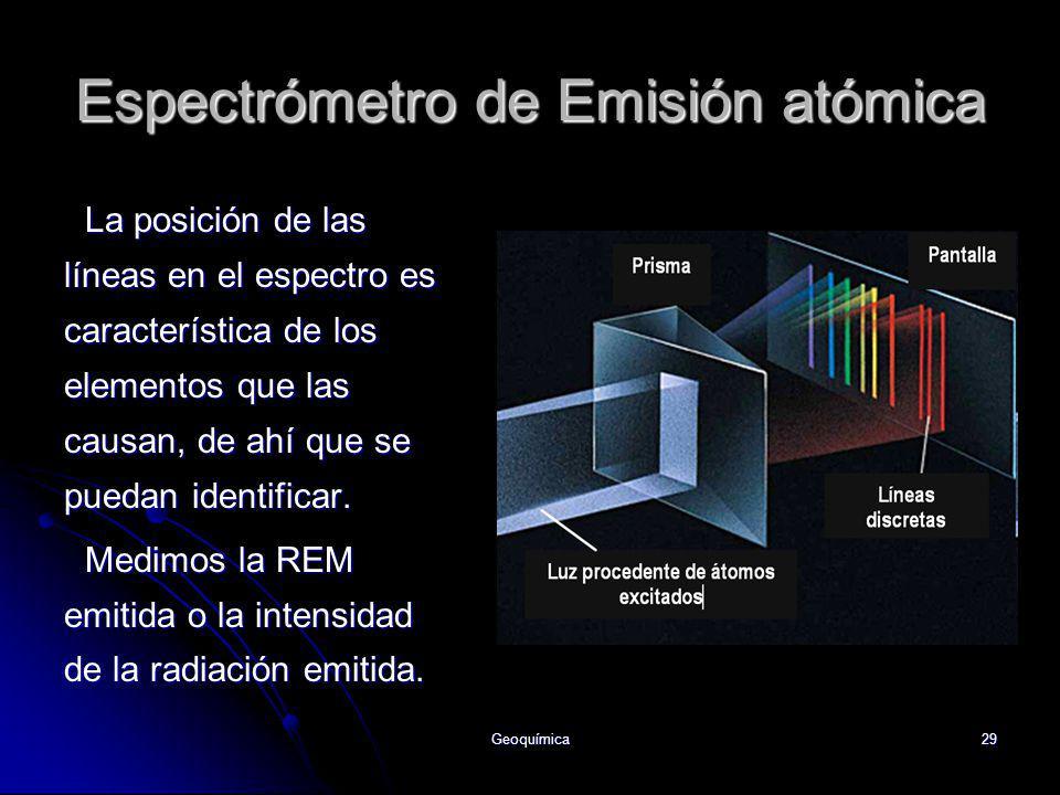 Geoquímica29 La posición de las líneas en el espectro es característica de los elementos que las causan, de ahí que se puedan identificar. Medimos la
