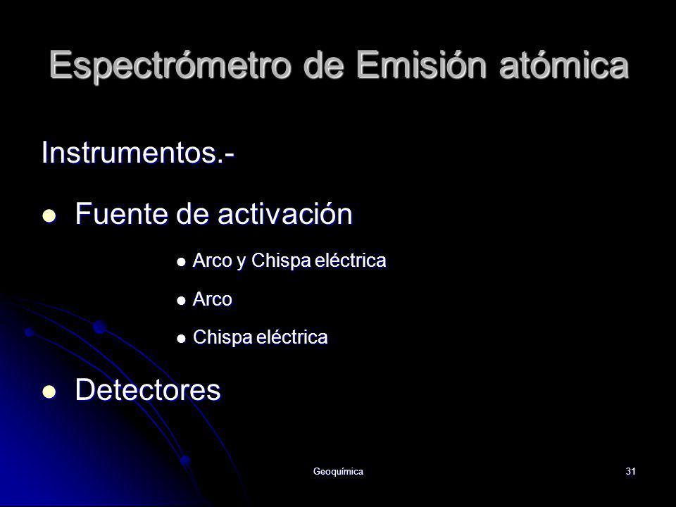 Geoquímica31 Instrumentos.- Fuente de activación Fuente de activación Arco y Chispa eléctrica Arco y Chispa eléctrica Arco Arco Chispa eléctrica Chisp