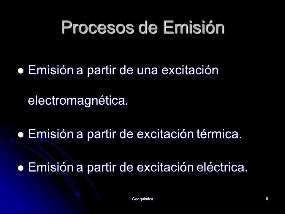 Geoquímica8 Procesos de Emisión Emisión a partir de una excitación electromagnética. Emisión a partir de una excitación electromagnética. Emisión a pa