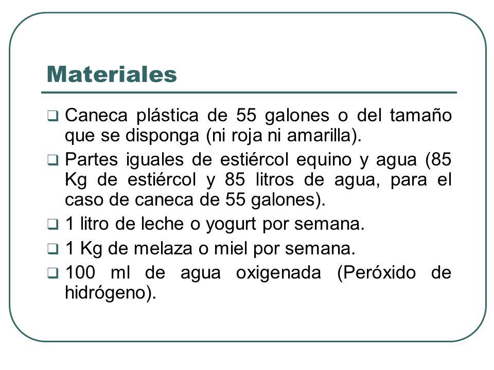 Materiales Caneca plástica de 55 galones o del tamaño que se disponga (ni roja ni amarilla). Partes iguales de estiércol equino y agua (85 Kg de estié