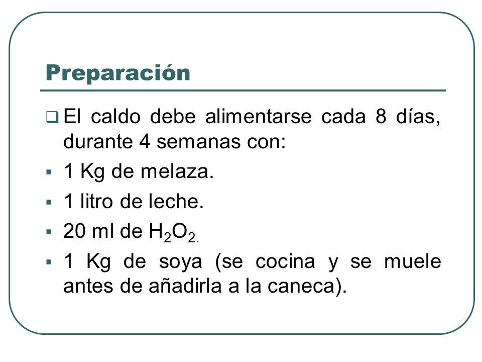 Preparación El caldo debe alimentarse cada 8 días, durante 4 semanas con: 1 Kg de melaza. 1 litro de leche. 20 ml de H 2 O 2. 1 Kg de soya (se cocina