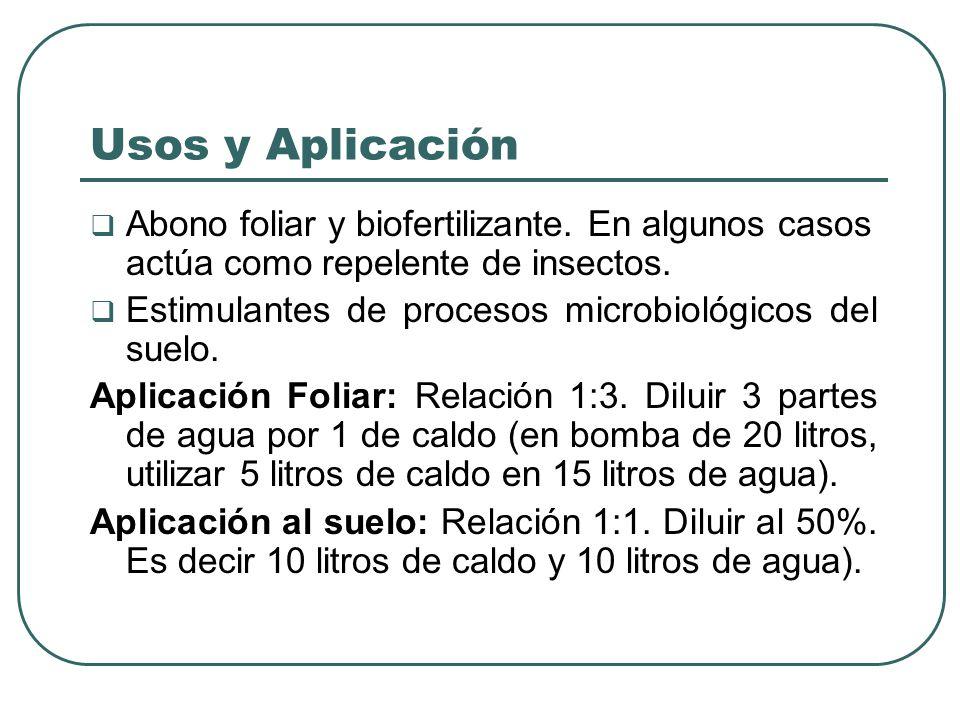 Usos y Aplicación Abono foliar y biofertilizante.
