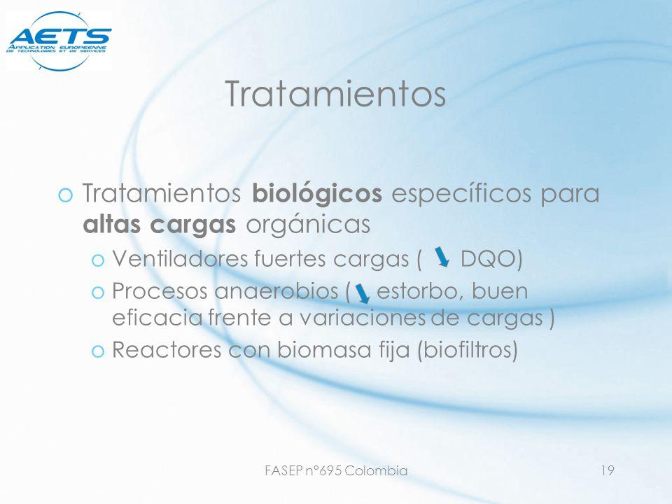 FASEP n°695 Colombia19 Tratamientos oTratamientos biológicos específicos para altas cargas orgánicas oVentiladores fuertes cargas ( DQO) oProcesos ana