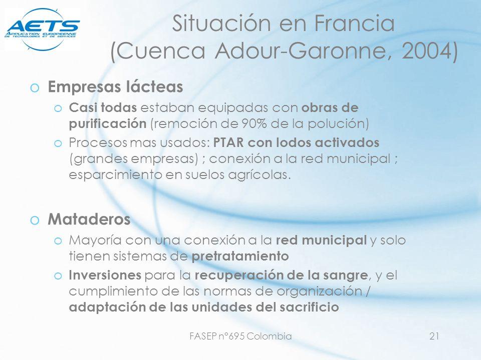 FASEP n°695 Colombia21 Situación en Francia (Cuenca Adour-Garonne, 2004) o Empresas lácteas o Casi todas estaban equipadas con obras de purificación (