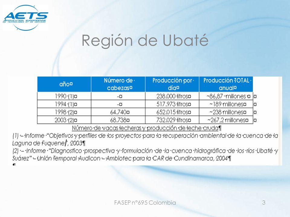 FASEP n°695 Colombia4 Empresas procesadoras de leche en la cuenca Descarga de los efluentes en 2006: 62,8 al alcantarillado 7,7% en fuentes superficiales 16,7% directamente al suelo En 2002: 84% sin ningún tratamiento
