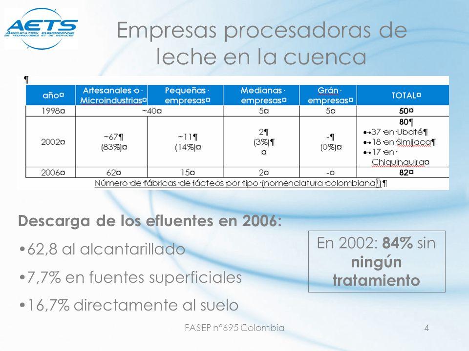 FASEP n°695 Colombia4 Empresas procesadoras de leche en la cuenca Descarga de los efluentes en 2006: 62,8 al alcantarillado 7,7% en fuentes superficia