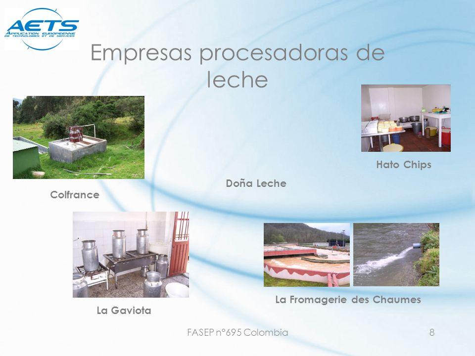 FASEP n°695 Colombia8 Empresas procesadoras de leche La Gaviota Hato Chips Colfrance La Fromagerie des Chaumes Doña Leche