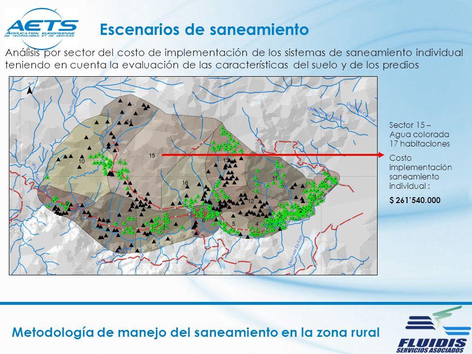 Metodología de manejo del saneamiento en la zona rural Escenarios de saneamiento Análisis por sector del costo de implementación de los sistemas de sa