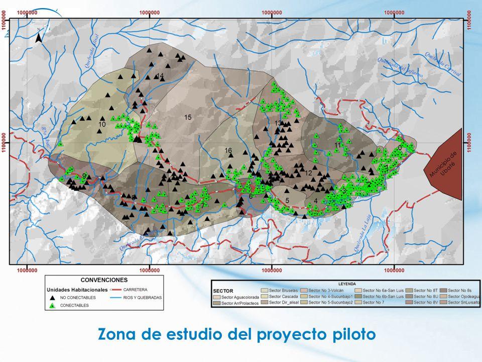 Municipio de Ubaté Zona de estudio del proyecto piloto