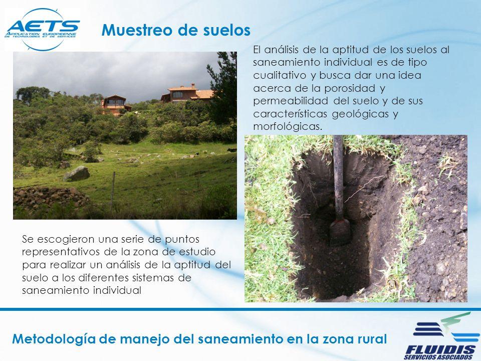 Metodología de manejo del saneamiento en la zona rural Muestreo de suelos Se escogieron una serie de puntos representativos de la zona de estudio para