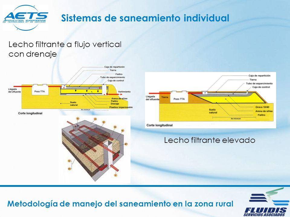 Metodología de manejo del saneamiento en la zona rural Sistemas de saneamiento individual Lecho filtrante elevado Lecho filtrante a flujo vertical con