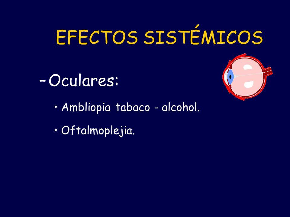 EFECTOS SISTÉMICOS –Oculares: Ambliopia tabaco - alcohol. Oftalmoplejia.