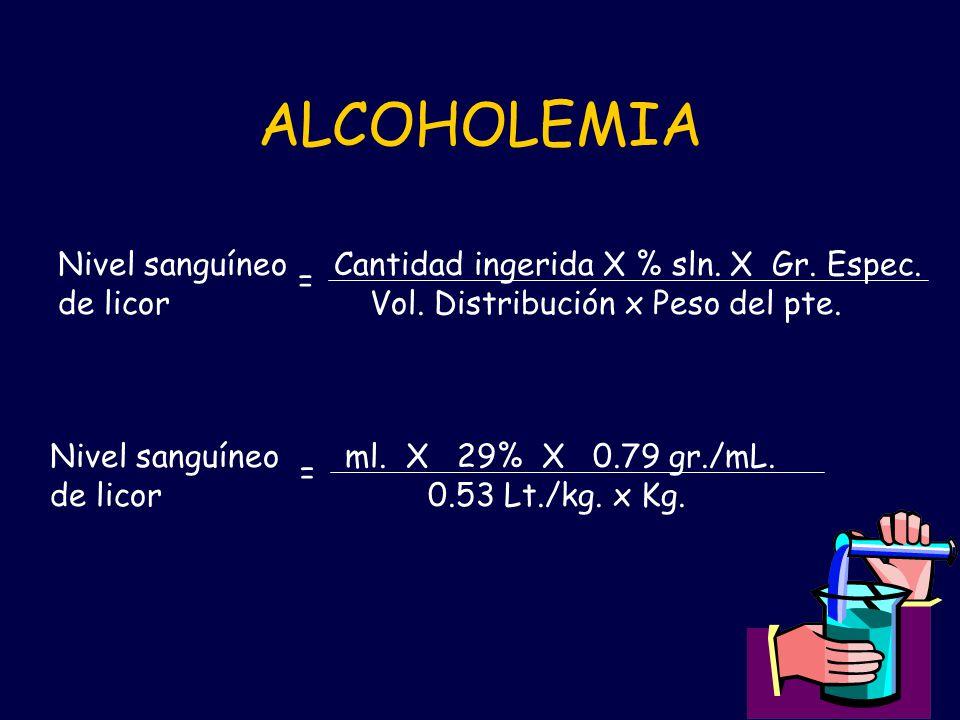 ALCOHOLEMIA Nivel sanguíneo Cantidad ingerida X % sln. X Gr. Espec. de licor Vol. Distribución x Peso del pte. = Nivel sanguíneo ml. X 29% X 0.79 gr./