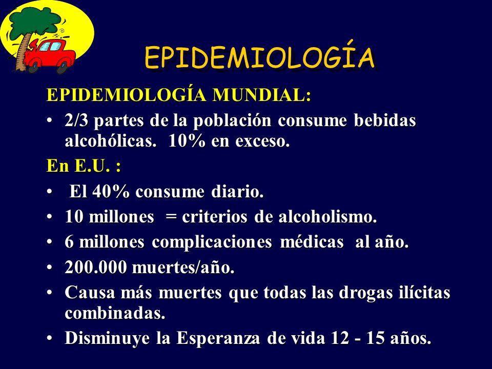 INTOXICACIÓN ALCOHÓLICA Diagnósticos diferenciales: –Hematoma subdural.