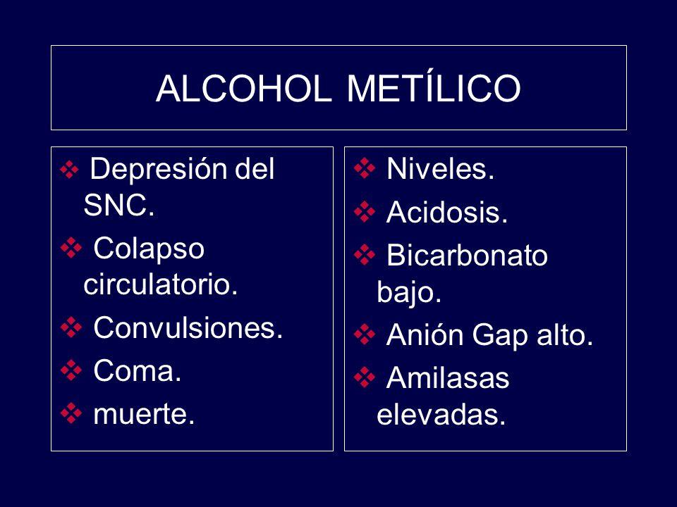 ALCOHOL METÍLICO Depresión del SNC. Colapso circulatorio. Convulsiones. Coma. muerte. Niveles. Acidosis. Bicarbonato bajo. Anión Gap alto. Amilasas el