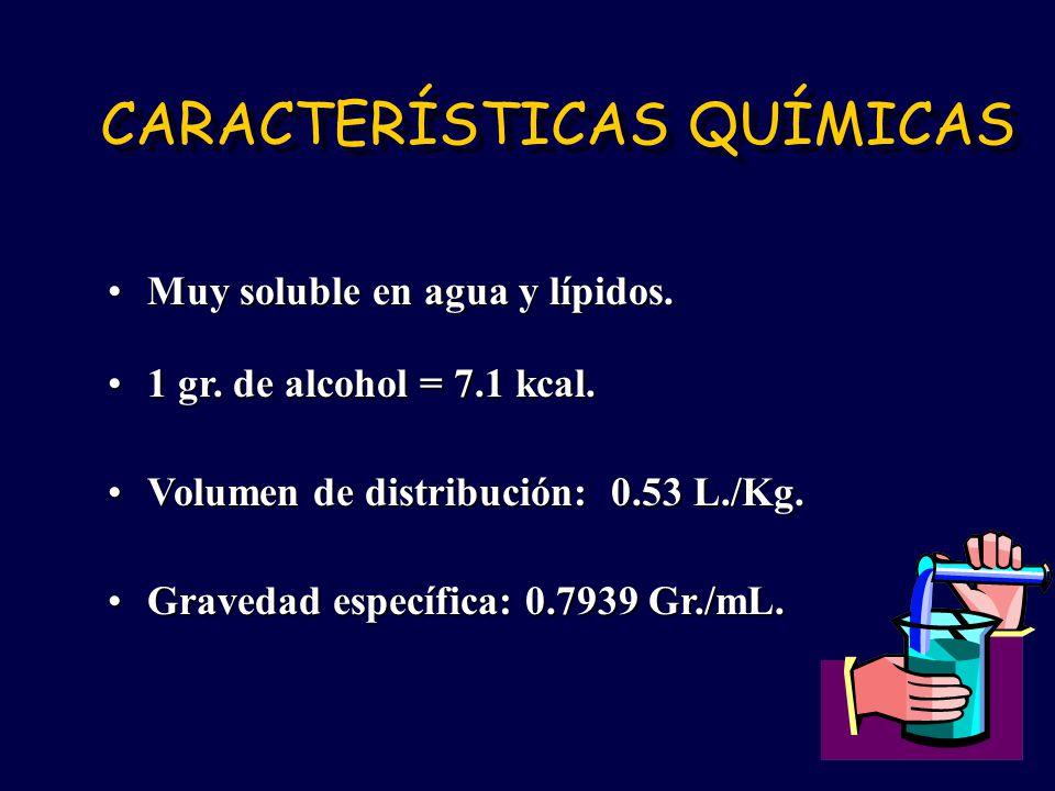 CARACTERÍSTICAS QUÍMICAS Muy soluble en agua y lípidos.Muy soluble en agua y lípidos. 1 gr. de alcohol = 7.1 kcal.1 gr. de alcohol = 7.1 kcal. Volumen
