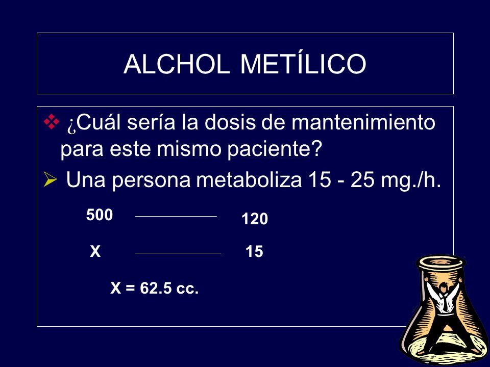 ALCHOL METÍLICO ¿ Cuál sería la dosis de mantenimiento para este mismo paciente? Una persona metaboliza 15 - 25 mg./h. 500 120 15X X = 62.5 cc.