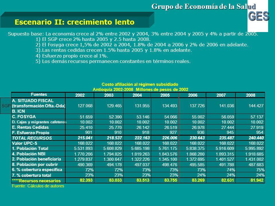 GES Grupo de Economía de la Salud Escenario II: crecimiento lento Supuesto base: La economía crece al 2% entre 2002 y 2004, 3% entre 2004 y 2005 y 4% a partir de 2005.