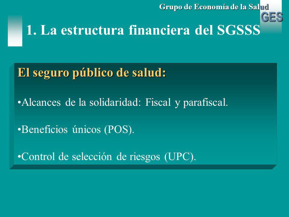 GES Grupo de Economía de la Salud El seguro público de salud: Alcances de la solidaridad: Fiscal y parafiscal.