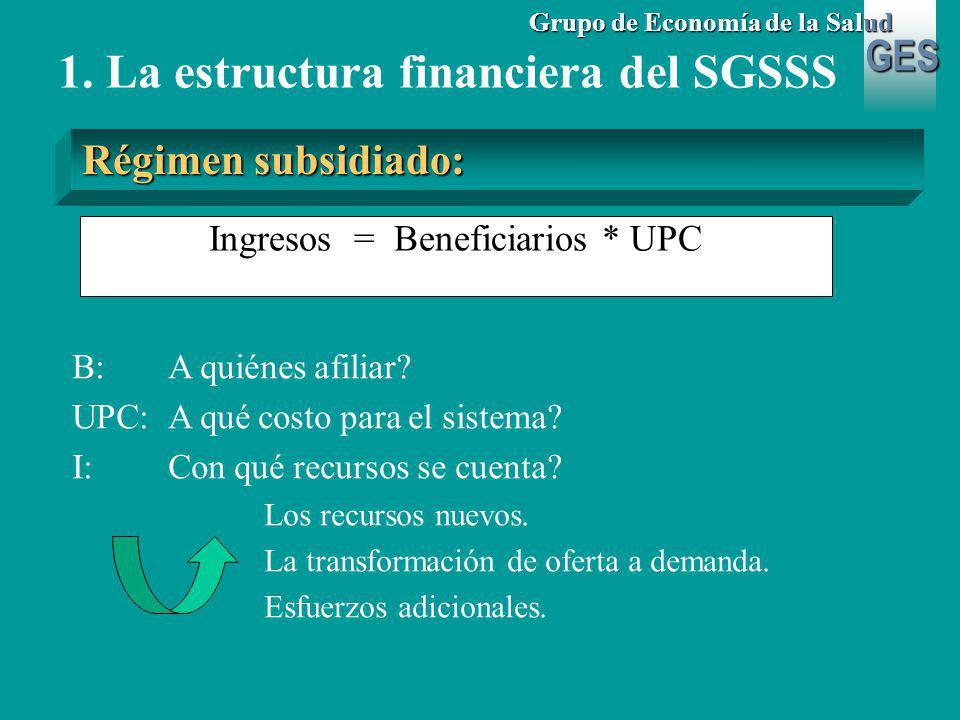 GES Grupo de Economía de la Salud GES Régimen contributivo 2.