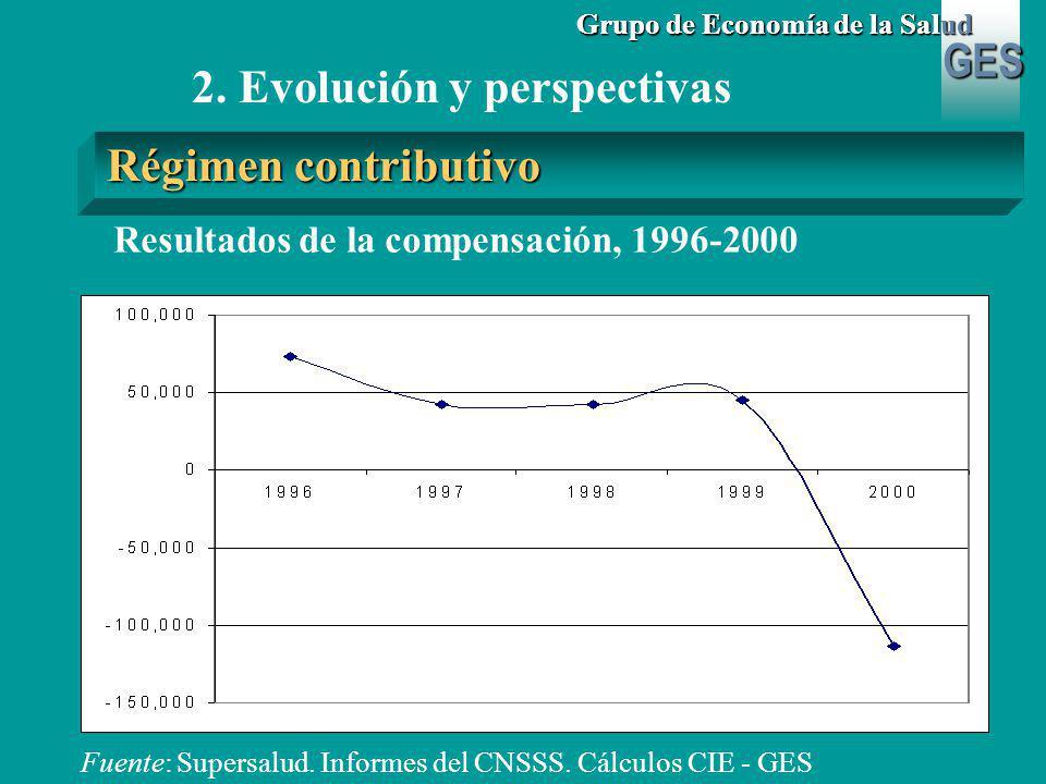 GES Grupo de Economía de la Salud GES 2.
