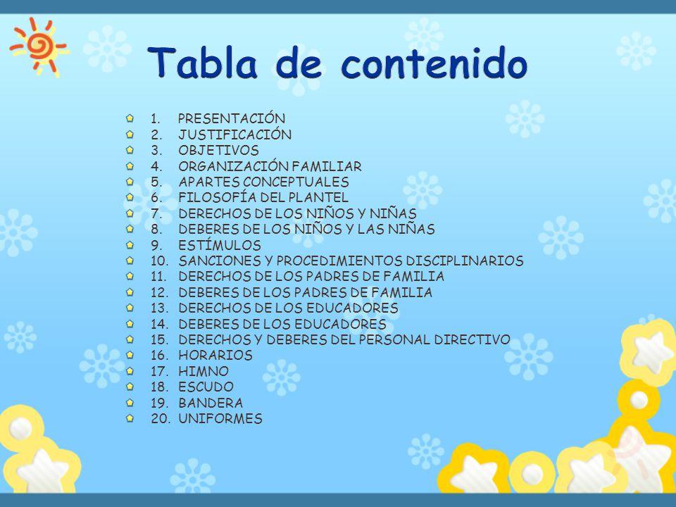 1.PRESENTACIÓN 2.JUSTIFICACIÓN 3.OBJETIVOS 4.ORGANIZACIÓN FAMILIAR 5.APARTES CONCEPTUALES 6.FILOSOFÍA DEL PLANTEL 7.DERECHOS DE LOS NIÑOS Y NIÑAS 8.DE