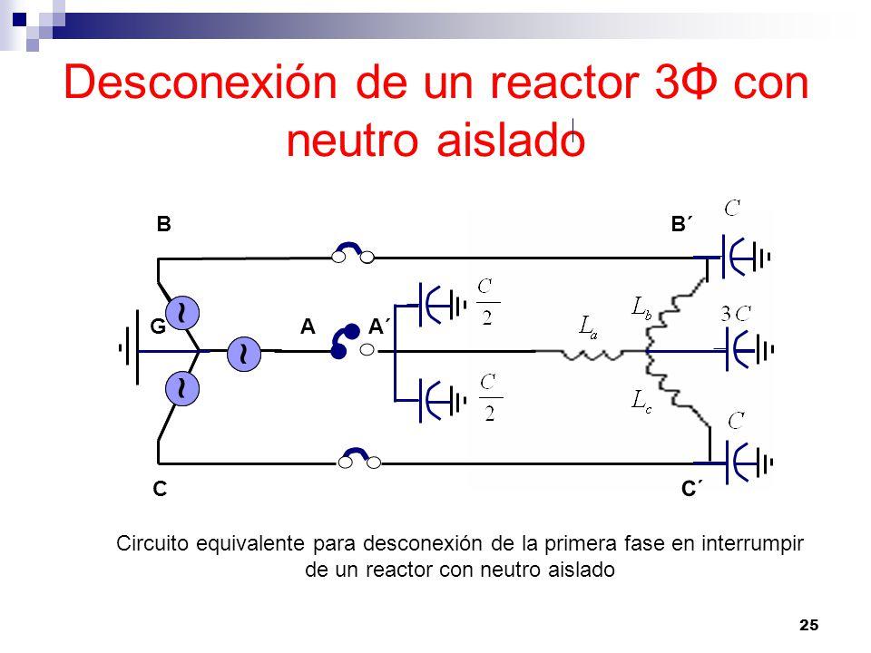 25 Desconexión de un reactor 3Φ con neutro aislado G B C Circuito equivalente para desconexión de la primera fase en interrumpir de un reactor con neutro aislado ~ ~~ B´ C´ C ~ ~~ AA´
