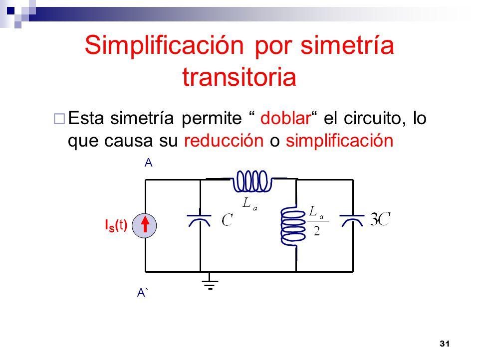 31 Simplificación por simetría transitoria Esta simetría permite doblar el circuito, lo que causa su reducción o simplificación IS(t)IS(t) A A`