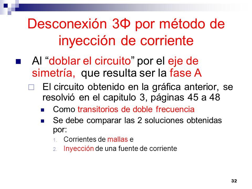 32 Desconexión 3Φ por método de inyección de corriente Al doblar el circuito por el eje de simetría, que resulta ser la fase A El circuito obtenido en la gráfica anterior, se resolvió en el capitulo 3, páginas 45 a 48 Como transitorios de doble frecuencia Se debe comparar las 2 soluciones obtenidas por: 1.