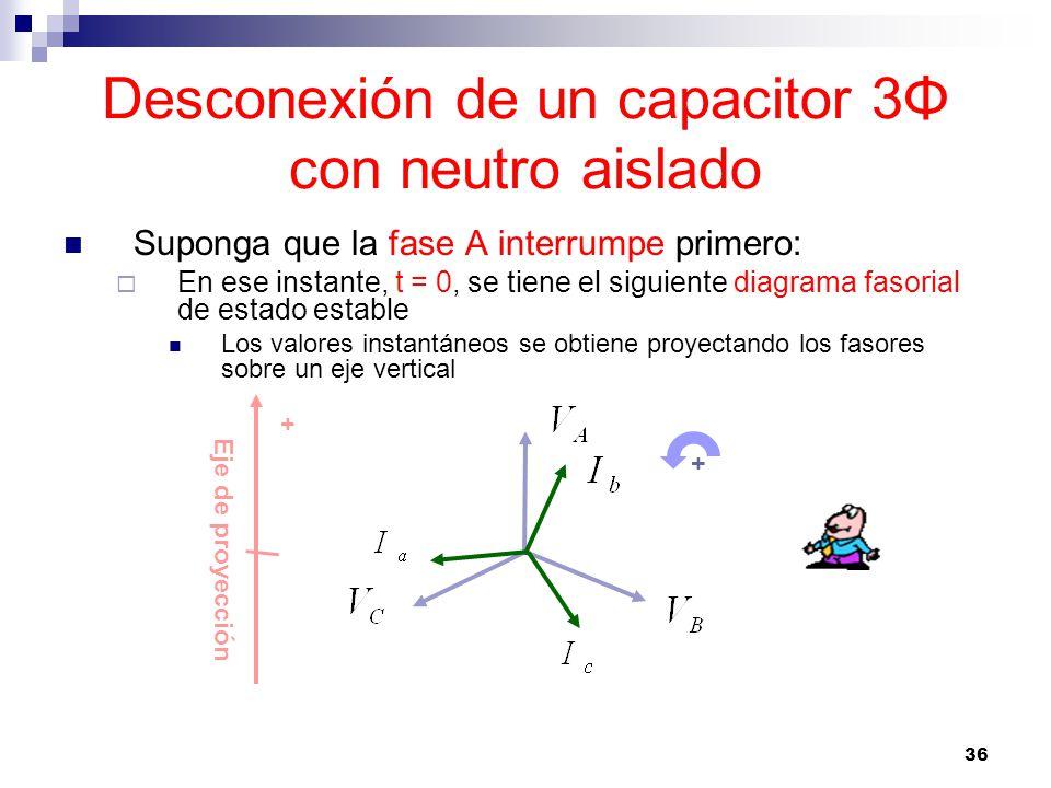 36 Desconexión de un capacitor 3Φ con neutro aislado Suponga que la fase A interrumpe primero: En ese instante, t = 0, se tiene el siguiente diagrama fasorial de estado estable Los valores instantáneos se obtiene proyectando los fasores sobre un eje vertical Eje de proyección + +