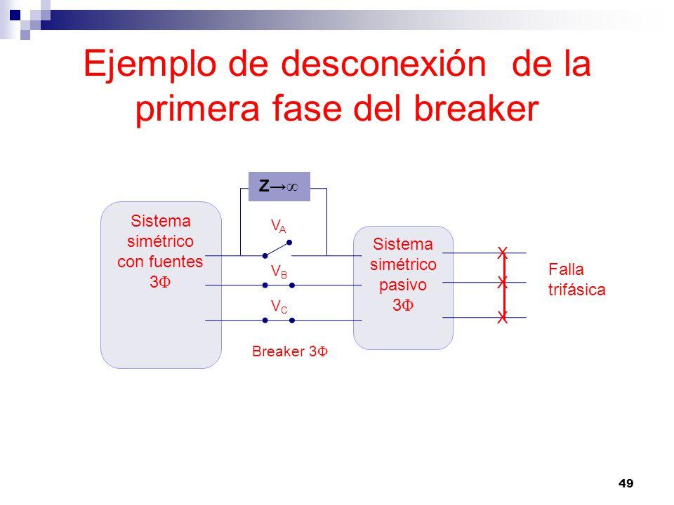 Ejemplo de desconexión de la primera fase del breaker 49 Sistema simétrico con fuentes 3 Φ Sistema simétrico pasivo 3 Φ X X X Falla trifásica VAVA VBVB VCVC Breaker 3 Φ Z