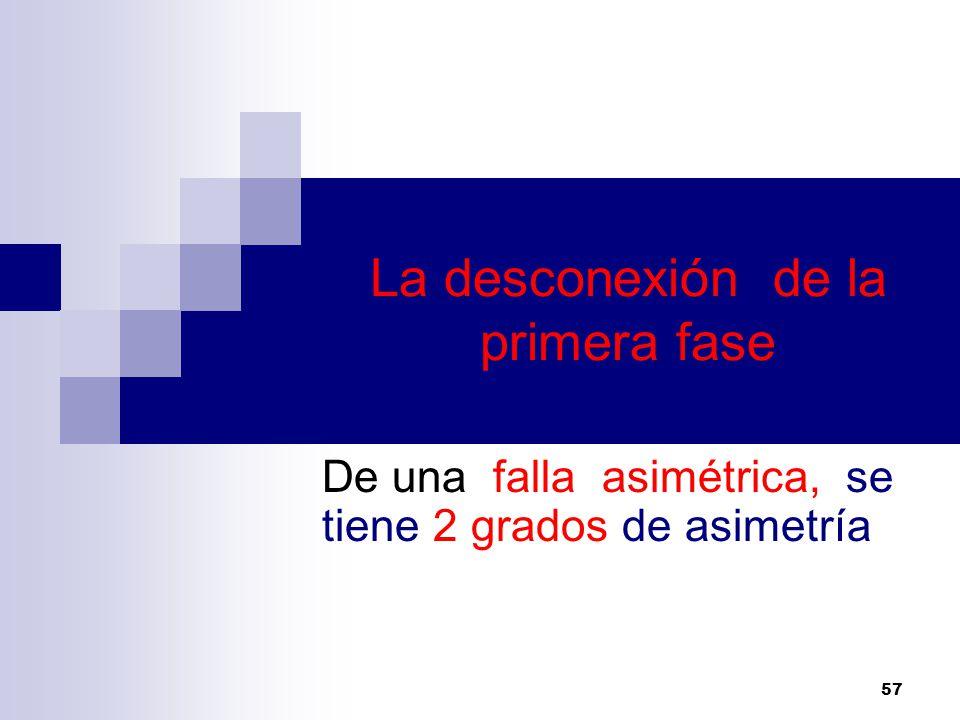 La desconexión de la primera fase De una falla asimétrica, se tiene 2 grados de asimetría 57