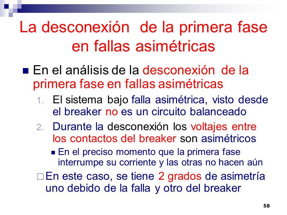 58 La desconexión de la primera fase en fallas asimétricas En el análisis de la desconexión de la primera fase en fallas asimétricas 1.