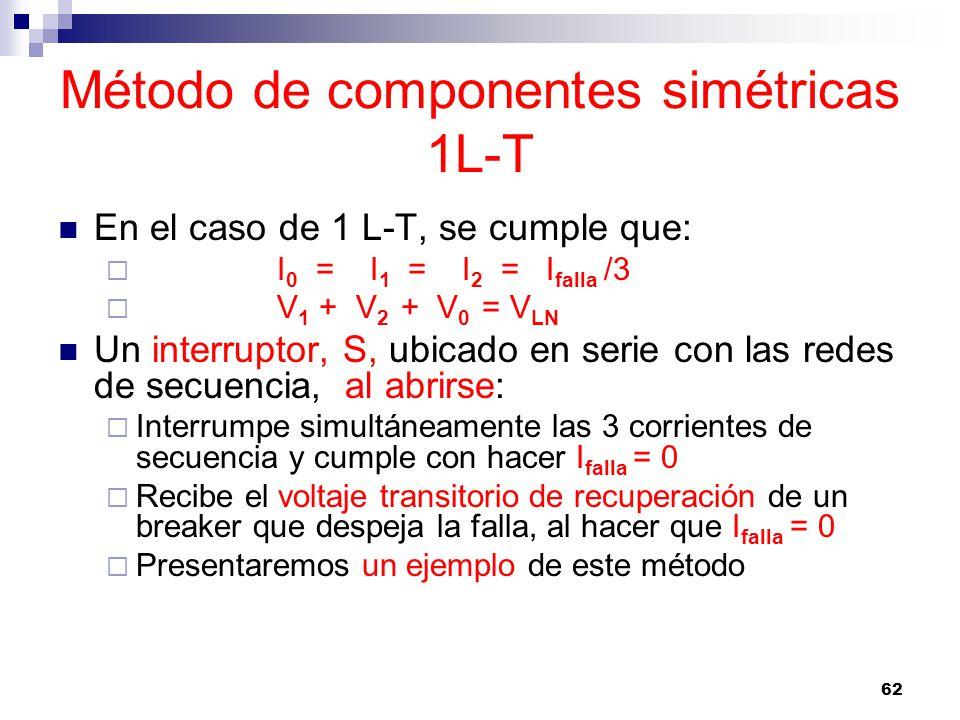 62 Método de componentes simétricas 1L-T En el caso de 1 L-T, se cumple que: I 0 = I 1 = I 2 = I falla /3 V 1 + V 2 + V 0 = V LN Un interruptor, S, ubicado en serie con las redes de secuencia, al abrirse: Interrumpe simultáneamente las 3 corrientes de secuencia y cumple con hacer I falla = 0 Recibe el voltaje transitorio de recuperación de un breaker que despeja la falla, al hacer que I falla = 0 Presentaremos un ejemplo de este método