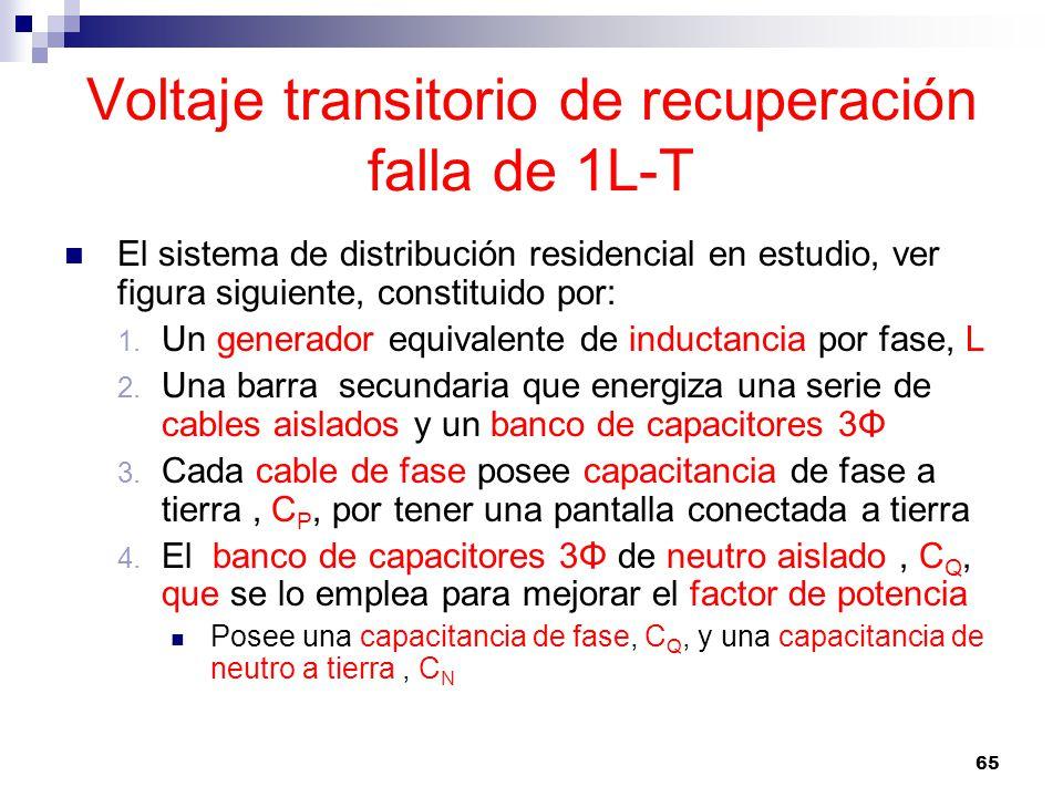 65 Voltaje transitorio de recuperación falla de 1L-T El sistema de distribución residencial en estudio, ver figura siguiente, constituido por: 1.