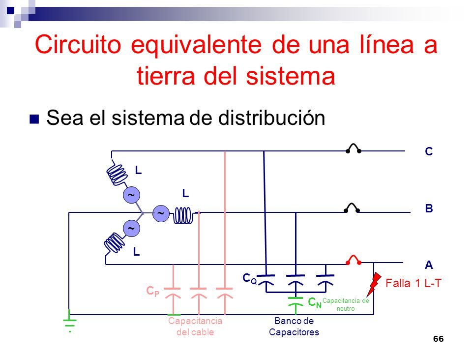 66 Circuito equivalente de una línea a tierra del sistema Sea el sistema de distribución ~ ~ ~ CBACBA L L L Falla 1 L-T CPCP CQCQ CNCN Capacitancia del cable Banco de Capacitores Capacitancia de neutro