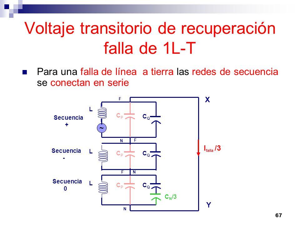 67 Voltaje transitorio de recuperación falla de 1L-T Para una falla de línea a tierra las redes de secuencia se conectan en serie L CPCP ~ CQCQ L CPCP CQCQ L CPCP CQCQ C N /3 F N F F N N I falla /3 Secuencia + Secuencia - Secuencia 0 X Y