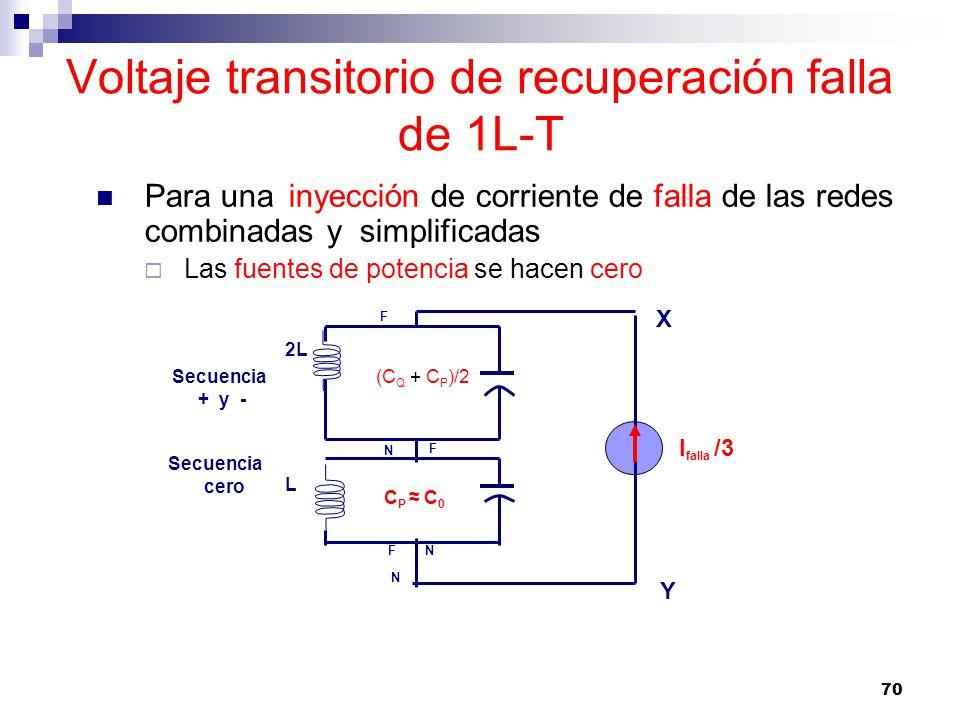 70 Voltaje transitorio de recuperación falla de 1L-T Para una inyección de corriente de falla de las redes combinadas y simplificadas Las fuentes de potencia se hacen cero 2L L C P C 0 F N F F N N Secuencia + y - Secuencia cero X Y I falla /3 (C Q + C P )/2