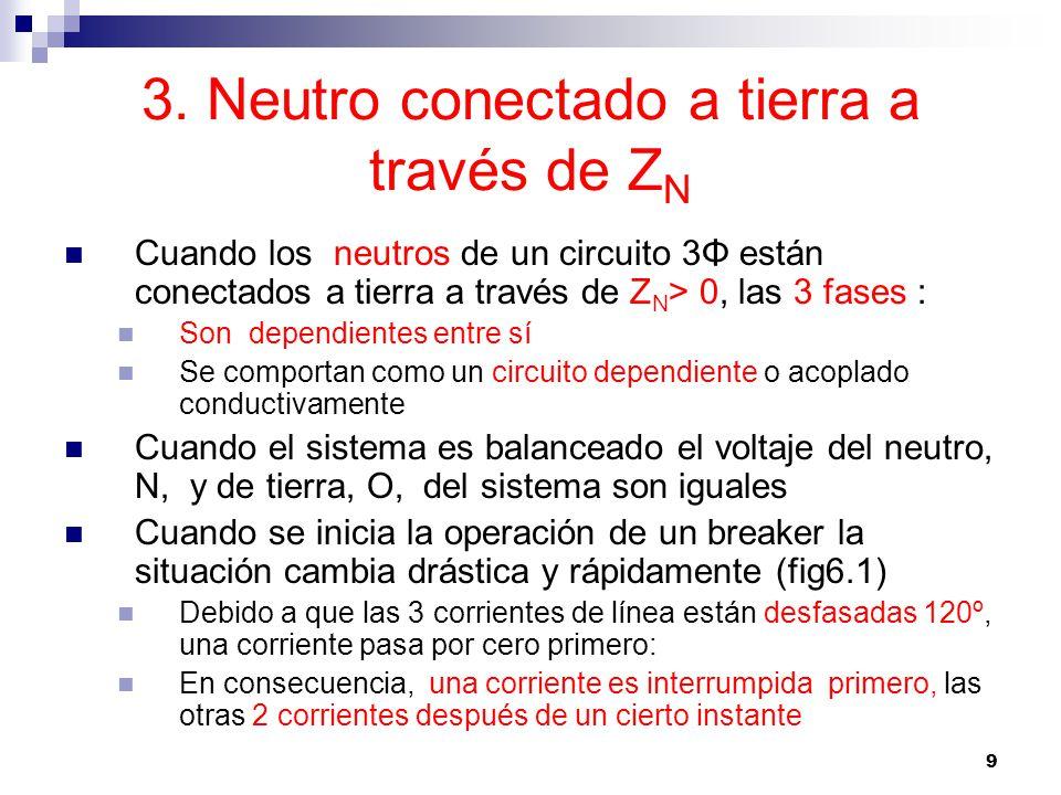 9 3. Neutro conectado a tierra a través de Z N Cuando los neutros de un circuito 3Φ están conectados a tierra a través de Z N > 0, las 3 fases : Son d