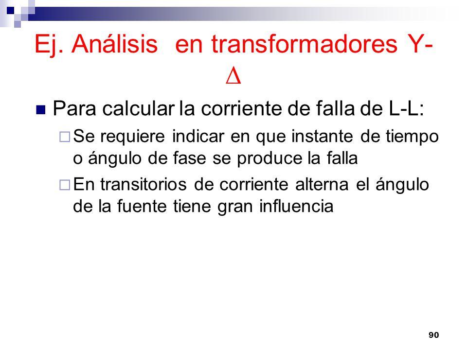 Ej. Análisis en transformadores Y- Δ Para calcular la corriente de falla de L-L: Se requiere indicar en que instante de tiempo o ángulo de fase se pro