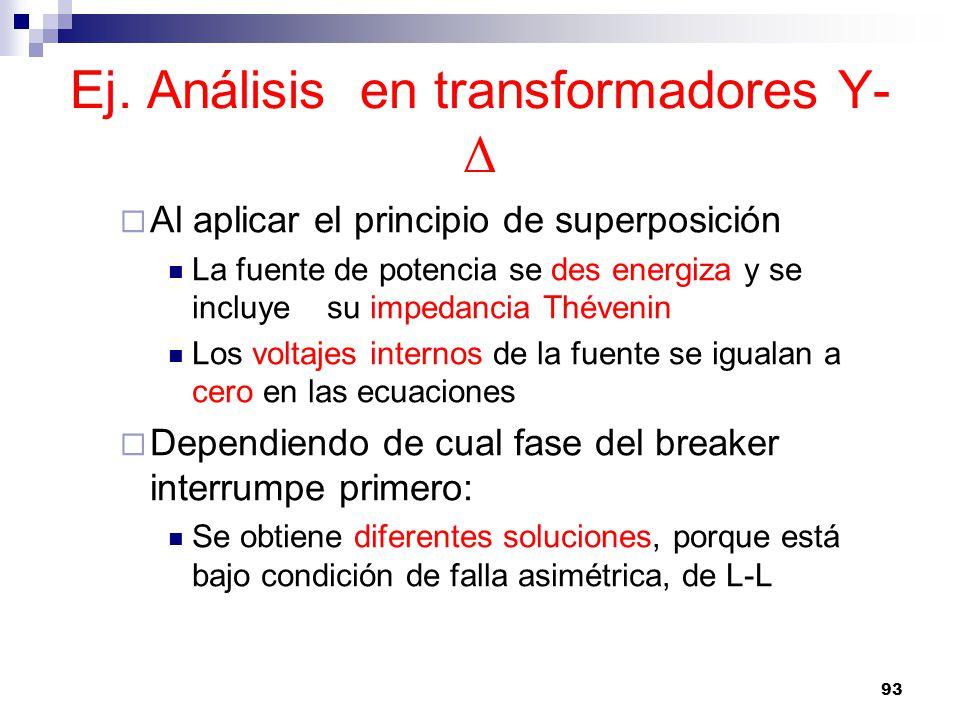 Ej. Análisis en transformadores Y- Δ Al aplicar el principio de superposición La fuente de potencia se des energiza y se incluye su impedancia Théveni