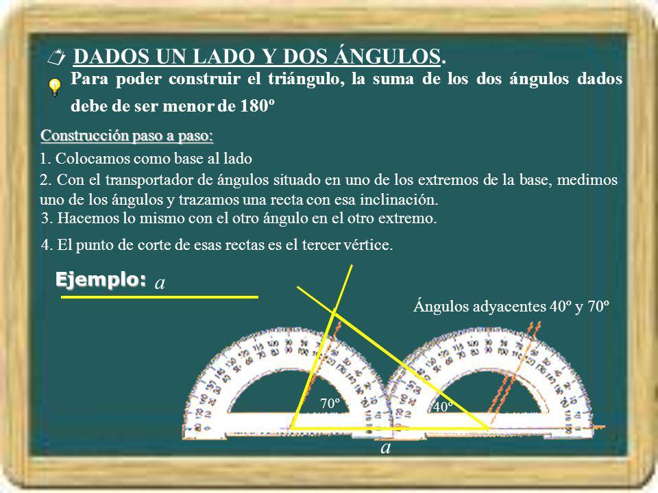 DADOS UN LADO Y DOS ÁNGULOS. Para poder construir el triángulo, la suma de los dos ángulos dados debe de ser menor de 180º Ejemplo: a Ángulos adyacent